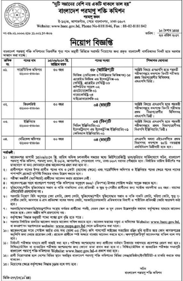 Bangladesh Atomic Energy Commission job Circular