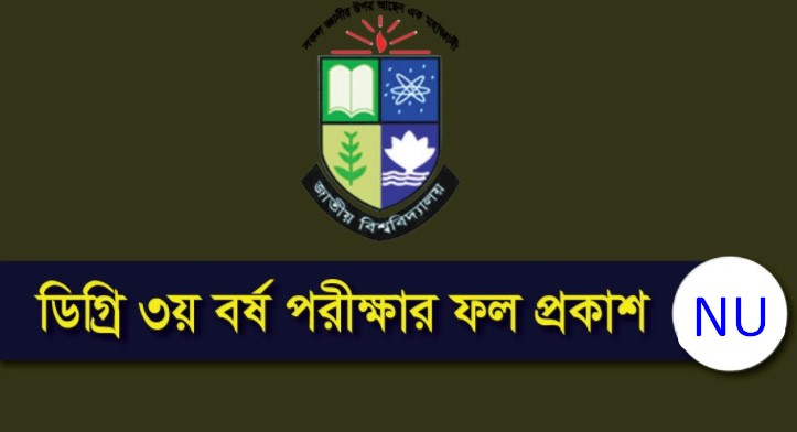 National University Degree 3rd Year Result