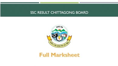 SSC Result Chittagong Board
