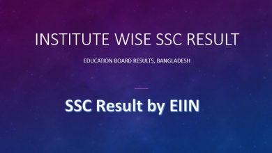 SSC Result by EIIN