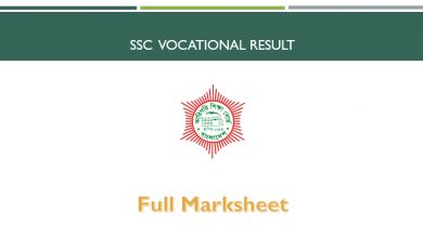 SSC Vocational Result