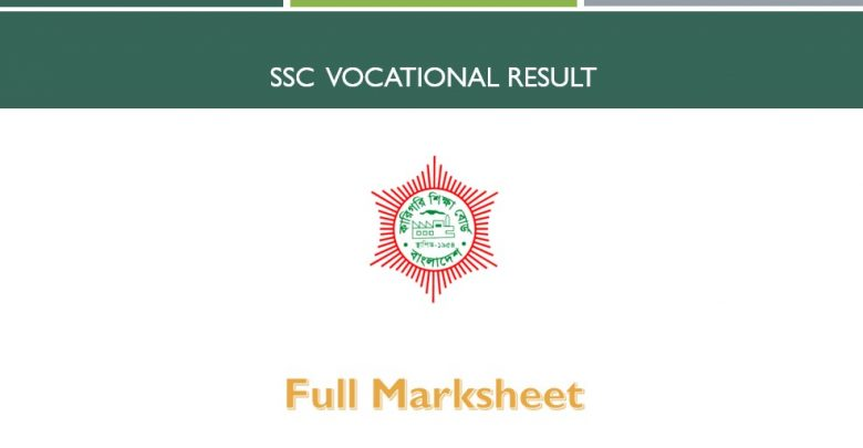 SSC Vocational Result