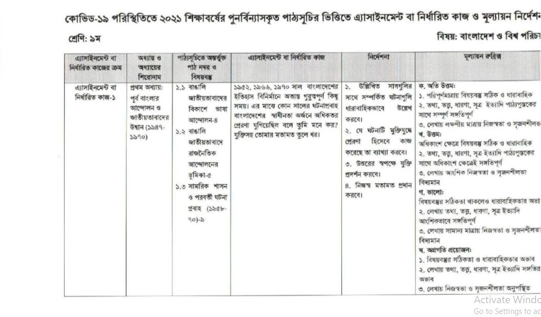 Ninth (9th) class Bangladesh and world